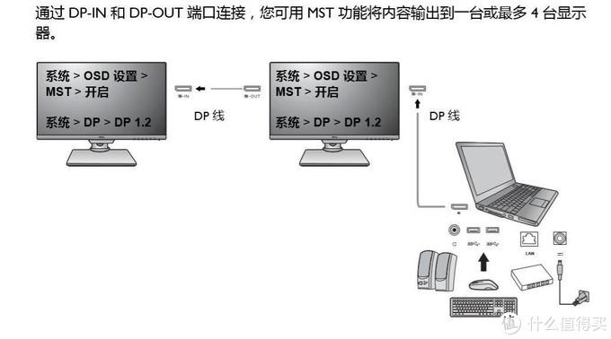 屏幕1+1,绝不止双倍的快乐,小桌面双屏搭建分享