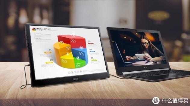 买前生产力,买后爱奇艺——便携显示器选购指南