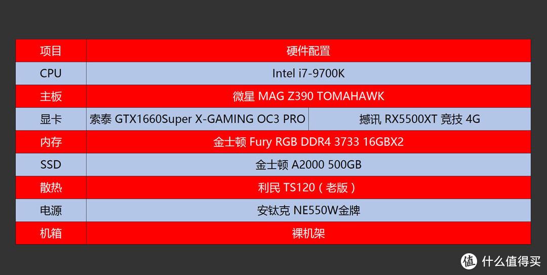 多花几百元到底值不值?老司机实测告诉你GTX1660Super比RX5500XT强在哪里