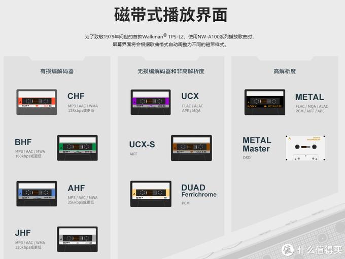 不同歌曲格式会显示不同的磁带界面
