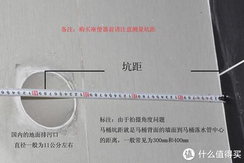 地排坑距测量示意图