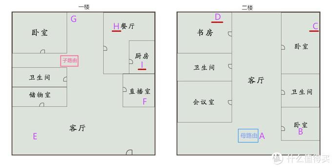 四链路同时混合组网的子母路由是什么水平?华为路由Q2S 400平别墅实测