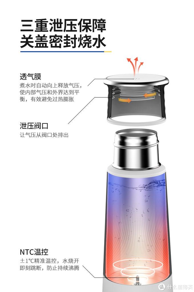 出门在外,多喝热水:便携烧水杯选购指南