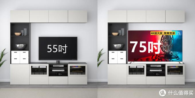 上图为宜家标准电视柜,尺寸可查1.8米,所以参照比例可见55英寸到75英寸的巨幅提升