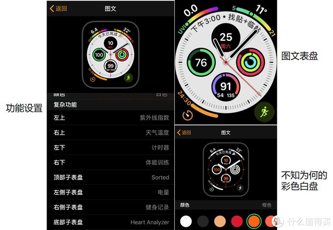 苹果Apple Watch最爱表盘、使用场景、APP经验分享
