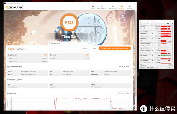 3DMark Time Spy得分9335,显卡分9530,GPU-Z忘记清零了,额~ 看TSE的吧
