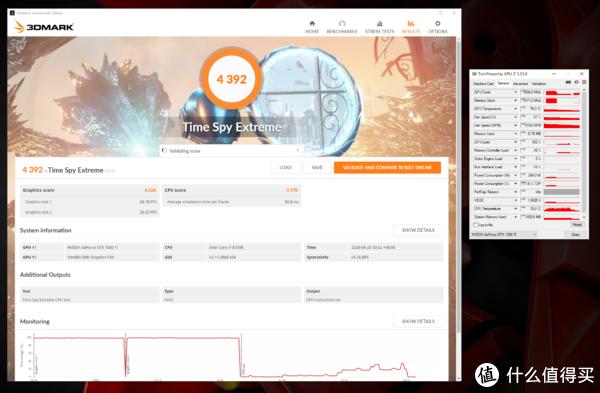 3DMark TSE得分4392,显卡分4524,GPU温度76°C,GPU峰值功耗284W