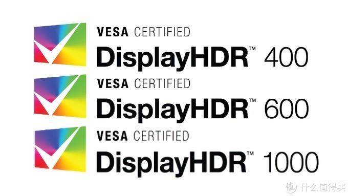 Display HDR