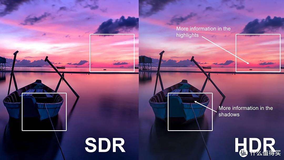 SDR、HDR对比