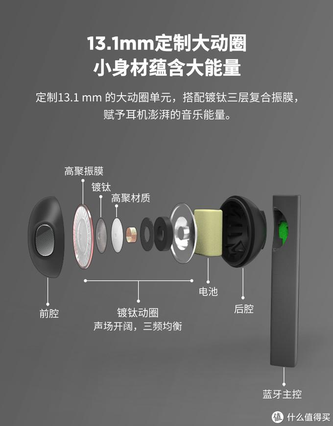 别具一格!试用设计和音质表现不错的蓝牙耳机 Fill cc