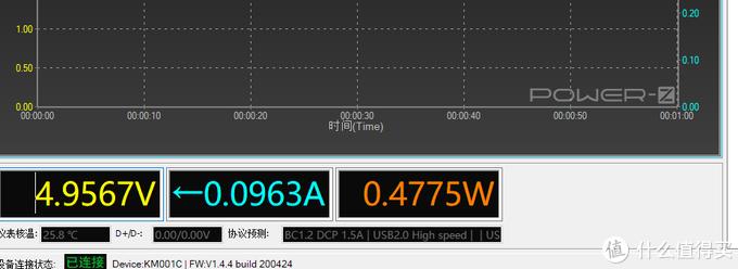 为了找到哪个好用又便宜,实测比较八款USB3.0 HUB