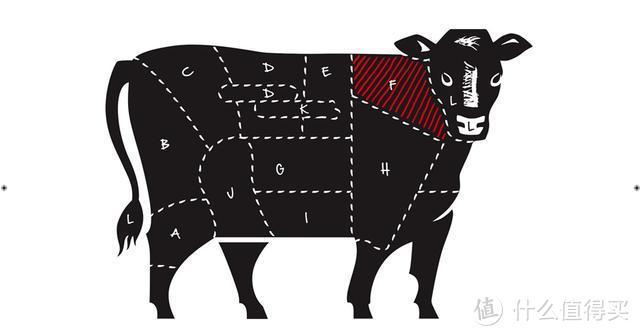 才花了300块,6大盘M4到M5+和牛,边涮火锅边烧烤