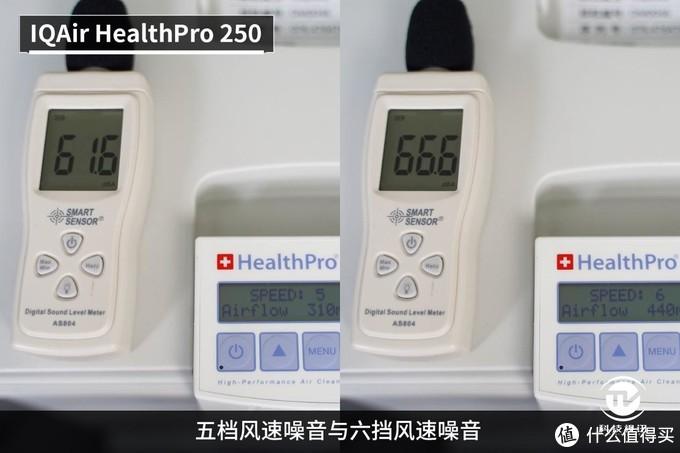 来自瑞士的空气净化大师,IQAir HealthPro 250空气净化器评测