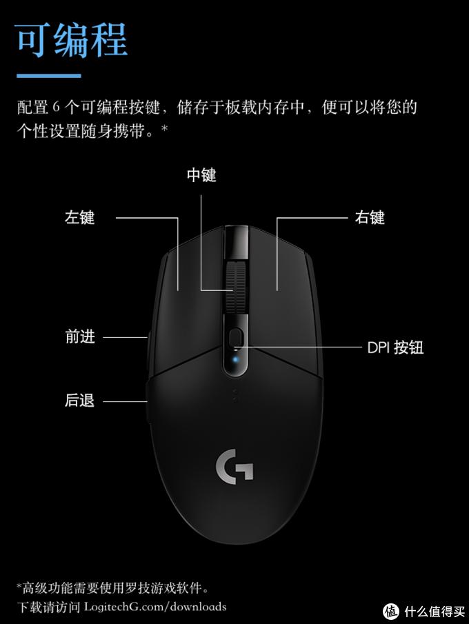 这里用的是罗技LogitechG驱动,区别办公类鼠标的Logitech Options