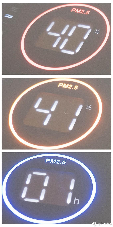 空气情况三色显示模式