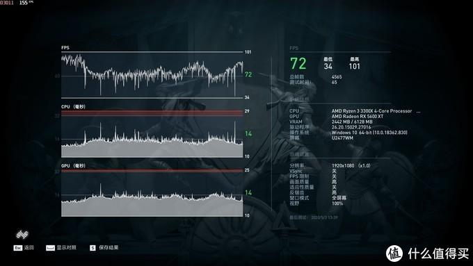 AMD胜利在望,R3 3300X 全方面超越 i7 7700K