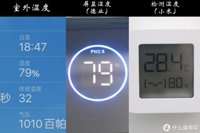 有空调为什么还要除湿机?德业除湿净化多功能一体机深度测评