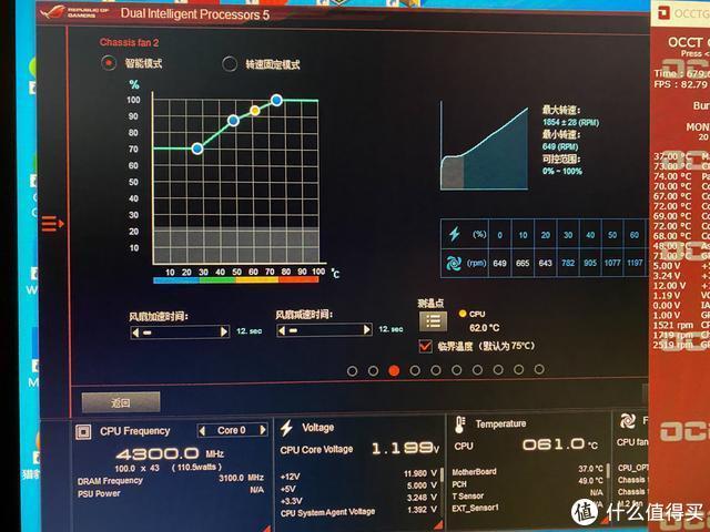 怎样让电脑降温效果好风扇又不吵,我做了个小实验,看看效果这样