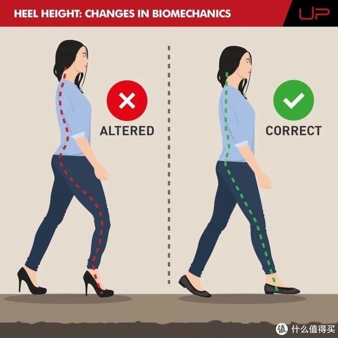 假期健身不可少,如何控制体重不长膘(健身怎么吃,运动注意事项及运动装备分享)
