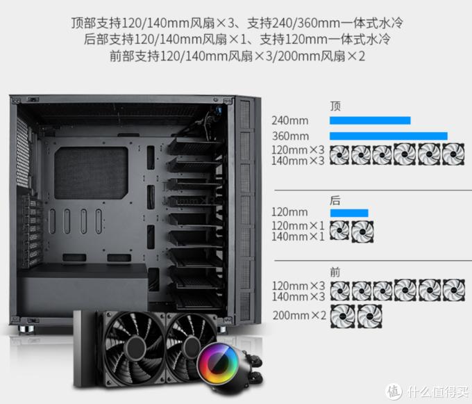 寂静无声、11块硬盘扩展:航嘉 发布 Alpha α阿尔法 高端静音全塔机箱 599元