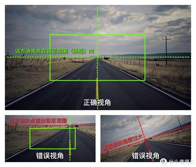 △有些记录仪会带有校正功能,辅助您校正镜头位置,如果没有,就按照图示方法自己校正。