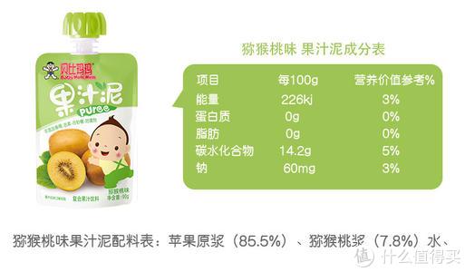 不止禧贝和嘉宝!9类婴儿辅食国货品牌实战推荐