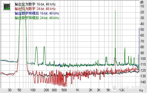 纪念:imini(Aopen XC miniPC MP915-B)玩机宝典