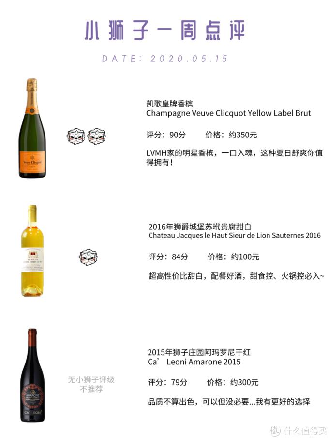 LV家的香槟跟夏天更配哦丨小狮子一周点评Vol.2