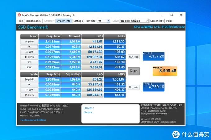 小清新装机记,锐龙3代+XPG D60G 7000元RGB平台搭配