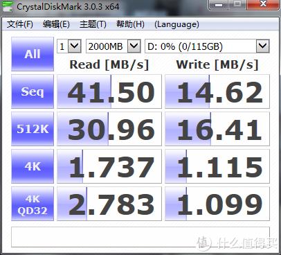 闪迪酷铄CZ73 128G USB3.0 U盘开箱测评