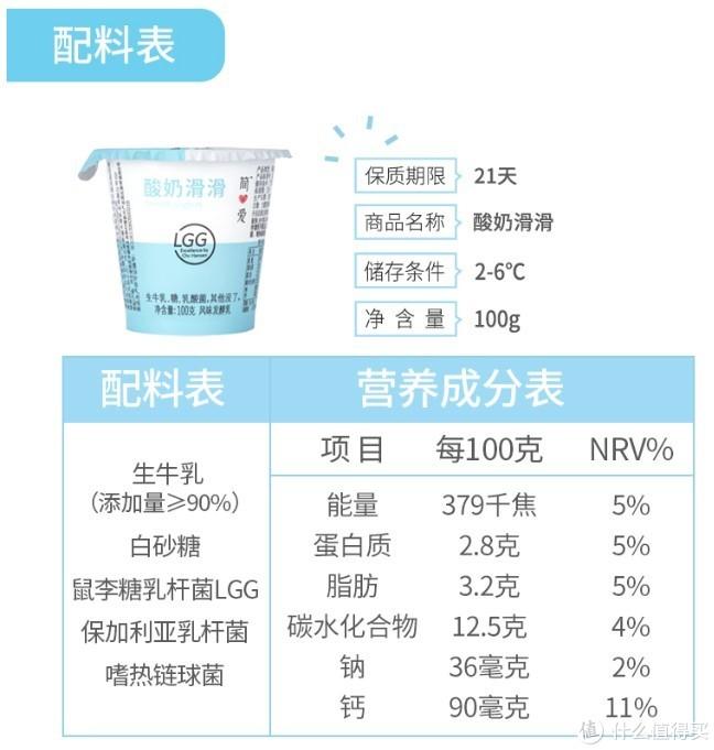 好喝同时健康很重要,常备无添加剂酸奶有啥值得买推荐清单汇总