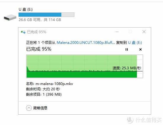 闪迪 DDC2 Type C/Type A 双接口手机U盘 128GB 测评