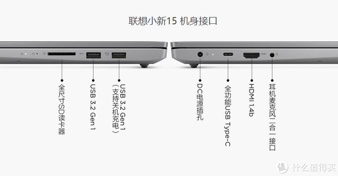 AMD Yes!同配置同价格,联想小新Air 14和小新15应该怎么选?