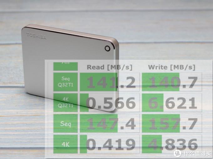 时尚轻便大容量---东芝Canvio Premium系列升级版2TB移动硬盘