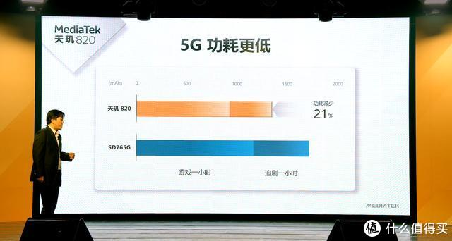 MediaTek 发布天玑820同级最强5G性能,打造中高端5G智能手机标杆