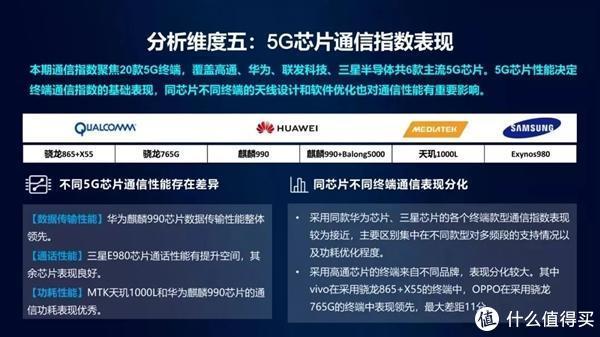 """华为轮值董事长表示""""求生存""""是主题词;中国移动权威评测公布"""