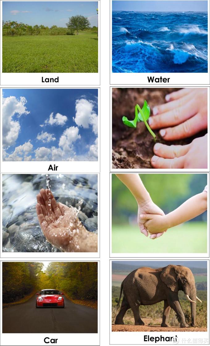 陆地、天空和水的分类