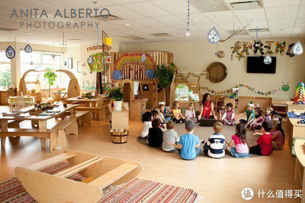 这可能是史上最全的挑幼儿园指南!手把手教你找到理想幼儿园