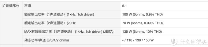 同品牌低端功放的功率输出能力,单声道最大只有135W,还是6欧下测试的,如果换成8欧可能只有100W不到了