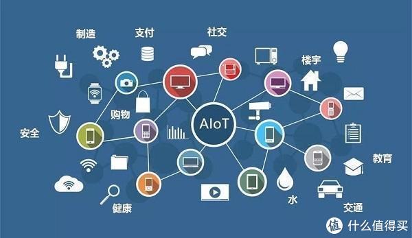 WiFi6究竟有多6?苏宁极物小Biu路由器AX6首测:结合5G,颠覆智能家居