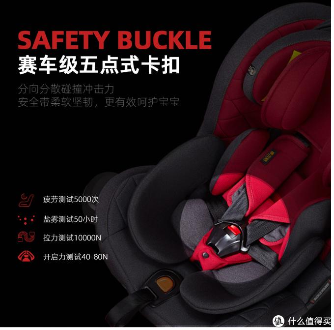 安全从我做起-惠尔顿茧之爱安全座椅分享
