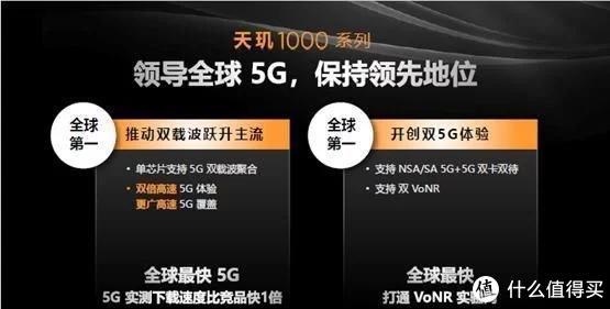 谁说副卡不能用5G?联发科天玑1000+引领5G体验最高水准