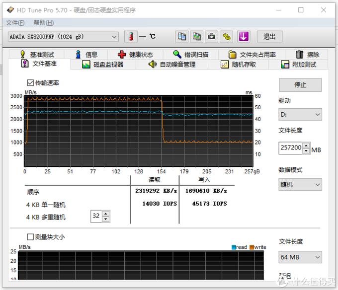 HD TUNE PRO文件基准