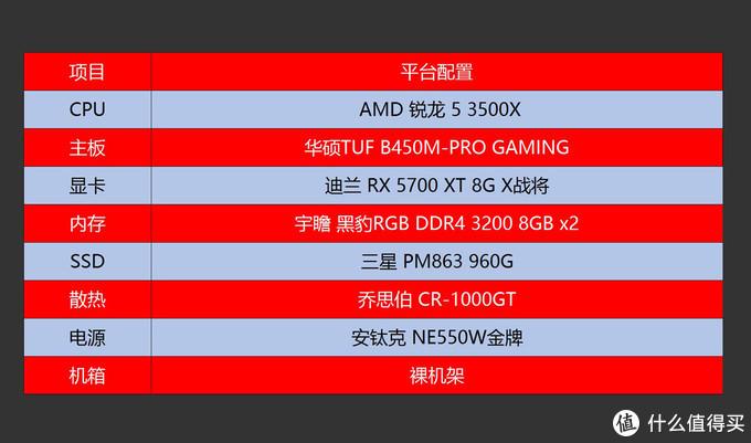 2020年了,6核心CPU玩游戏还够用吗?老司机实测告诉你答案