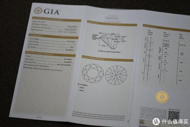 我买的钻石的GIA证书,高于1克拉钻石的是这种大证书,低于1克拉的是小证书,少了净度素描图等内容。