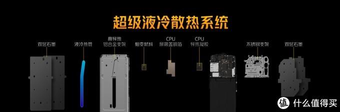 首发天玑1000Plus,旗舰级配置5G手机iQOO Z1值不值得买