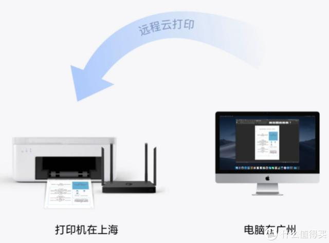 连接硬盘秒变NAS,蒲公英X5路由器使用体验