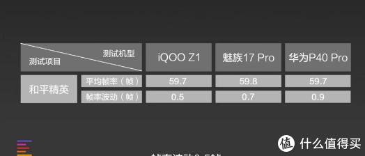 iQOO Z1:只要2000元,你想要的我都有
