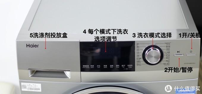 功能区说明,洗衣模式顺序标注