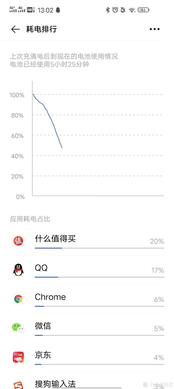 IQOO NEO3---骁龙865价格撕裂者长测+华为Mate30吐槽